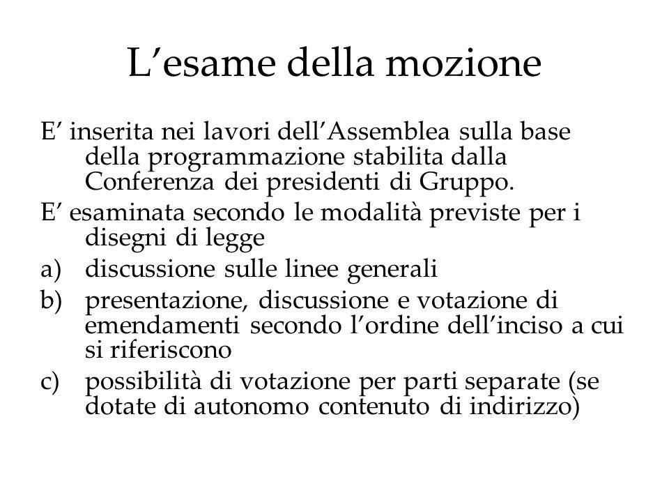 Lesame della mozione E inserita nei lavori dellAssemblea sulla base della programmazione stabilita dalla Conferenza dei presidenti di Gruppo. E esamin