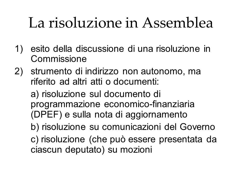 La risoluzione in Assemblea 1)esito della discussione di una risoluzione in Commissione 2)strumento di indirizzo non autonomo, ma riferito ad altri at