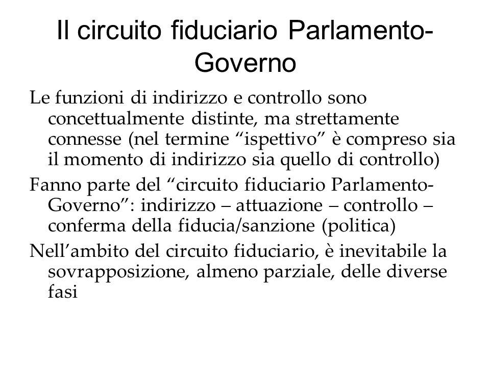Il circuito fiduciario Parlamento- Governo Le funzioni di indirizzo e controllo sono concettualmente distinte, ma strettamente connesse (nel termine i