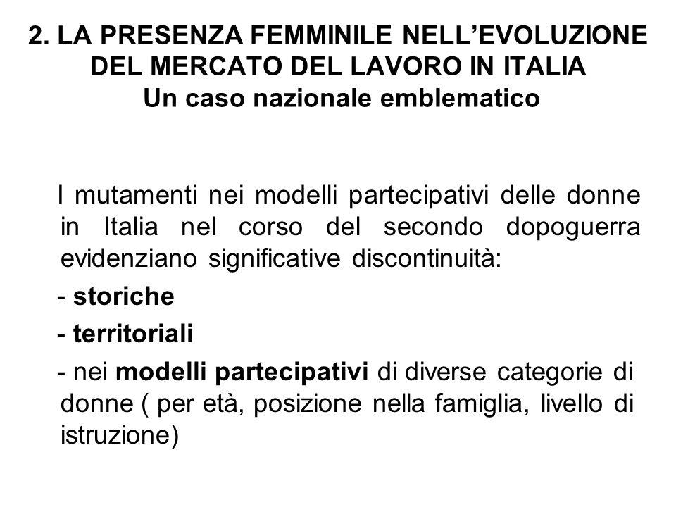 LA PRESENZA FEMMINILE NELLEVOLUZIONE DEL MERCATO DEL LAVORO IN ITALIA La rilevanza della prospettiva di genere nellanalisi del mercato del lavoro: la partecipazione femminile al lavoro in Italia resta minoritaria rispetto a quella maschile ed inferiore alla media dei paesi più sviluppati, ma i mutamenti dei comportamenti lavorativi delle donne strutturano landamento complessivo del mercato del lavoro e ne enfatizzano gli specifici paradossi (andamento parallelo di occupazione e disoccupazione negli anni 60-80, trade-off fra occupazione e stabilità dellimpiego dalla seconda metà degli anni novanta) Anni sessanta: donne e lavoro nella società industriale Le donne escono dal mercato del lavoro Calano parallelamente loccupazione, la disoccupazione e la partecipazione femminile Anni settanta e ottanta: donne e lavoro nella società dei servizi Le donne tornano in massa nel mercato del lavoro.