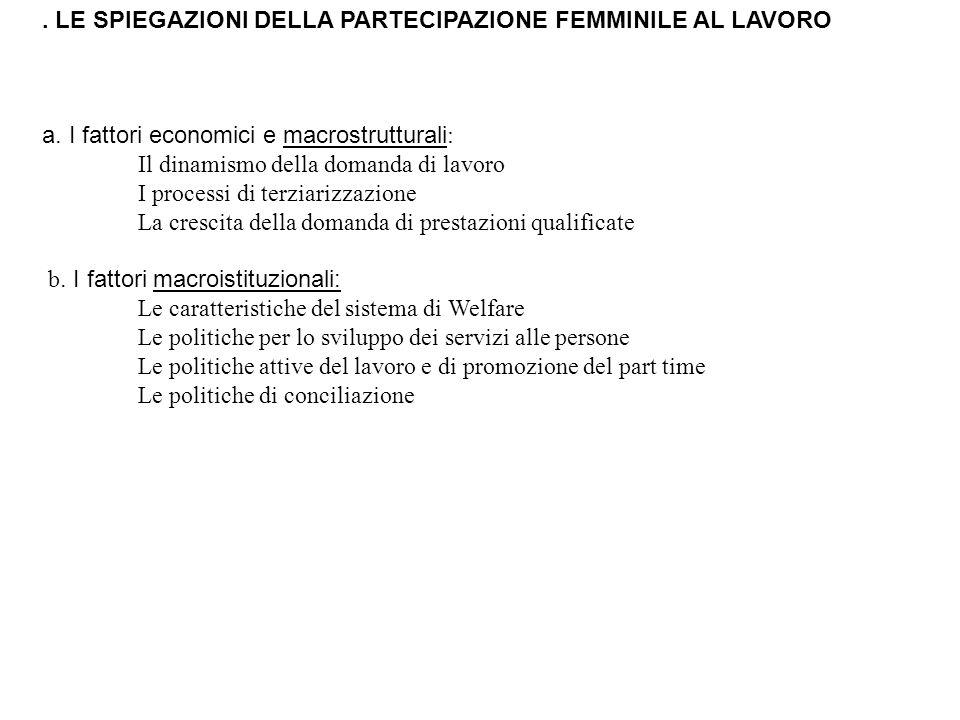 -3.2 Vincoli e risorse per la partecipazione femminile al lavoro che agiscono dal lato della domanda a.Fattori economici e macrostrutturali: Il dinamismo della domanda di lavoro I processi di terziarizzazione La crescita della domanda di prestazioni qualificate b.