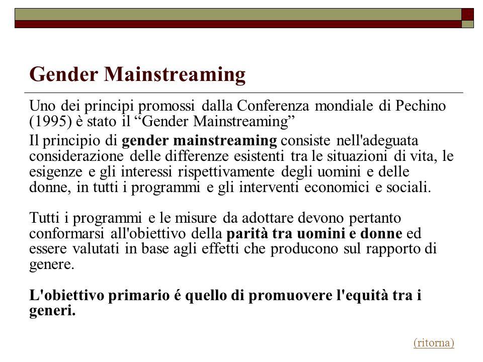 Gender Mainstreaming Uno dei principi promossi dalla Conferenza mondiale di Pechino (1995) è stato il Gender Mainstreaming Il principio di gender main