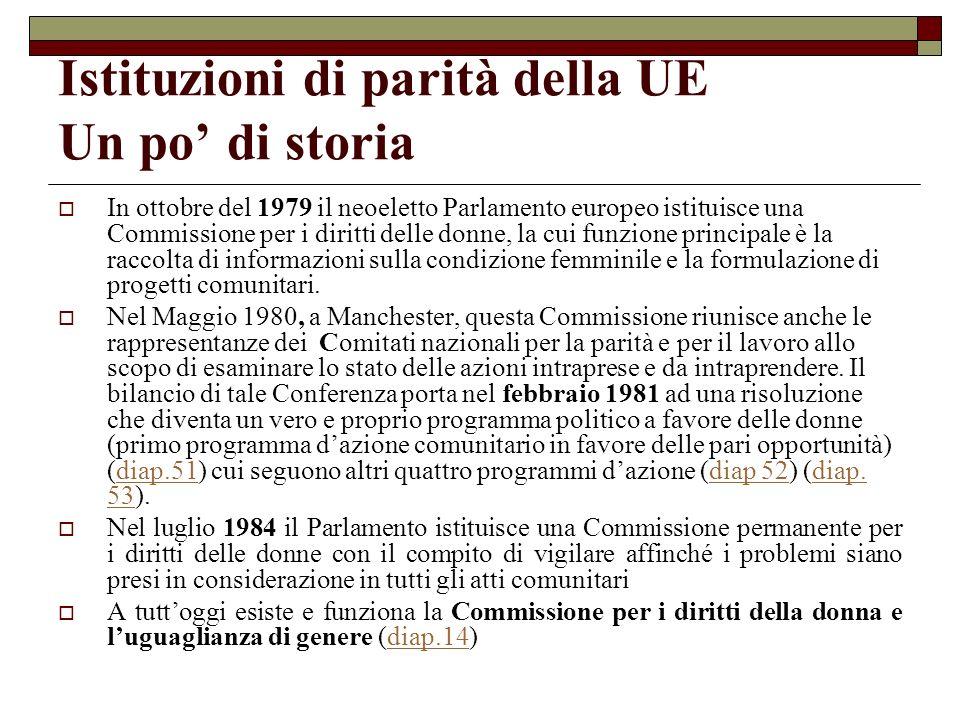 Istituzioni di parità della UE Un po di storia In ottobre del 1979 il neoeletto Parlamento europeo istituisce una Commissione per i diritti delle donn