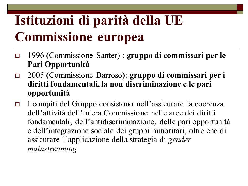 Istituzioni di parità della UE Commissione europea 1996 (Commissione Santer) : gruppo di commissari per le Pari Opportunità 2005 (Commissione Barroso)
