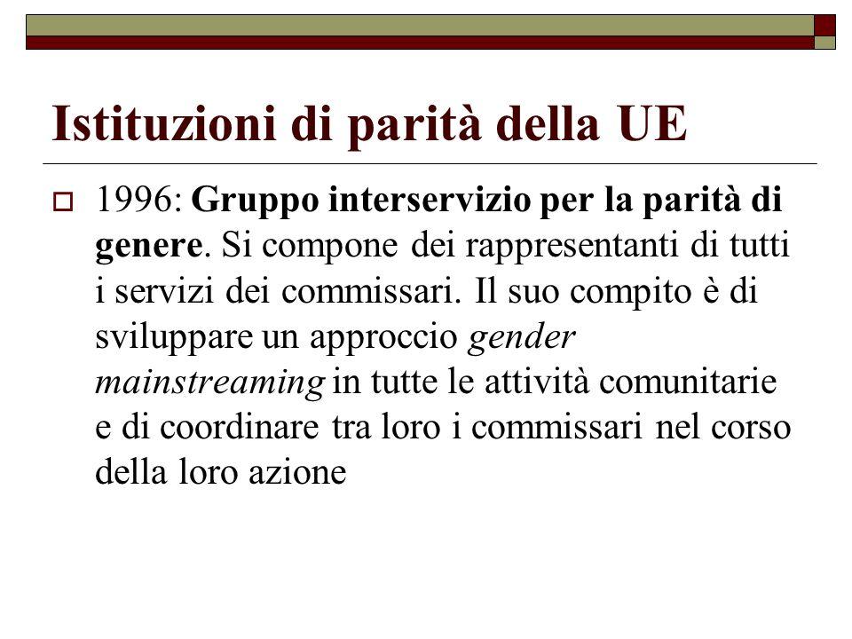 Istituzioni di parità della UE 1996: Gruppo interservizio per la parità di genere. Si compone dei rappresentanti di tutti i servizi dei commissari. Il