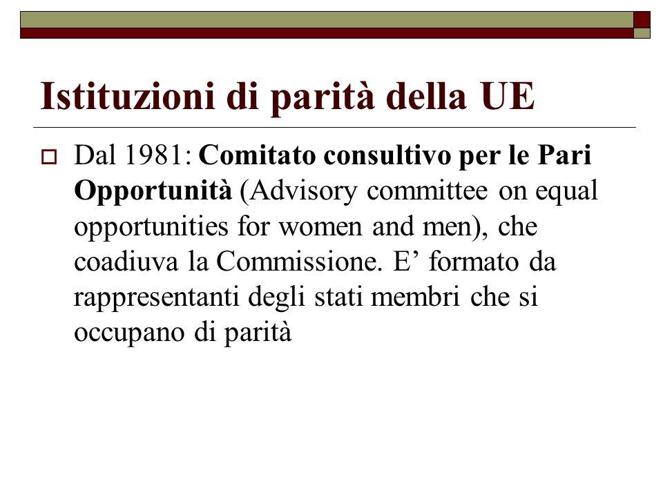Istituzioni di parità della UE Dal 1981: Comitato consultivo per le Pari Opportunità (Advisory committee on equal opportunities for women and men), ch