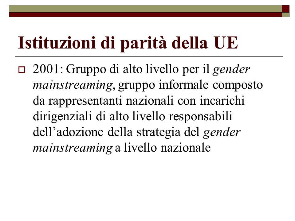 Istituzioni di parità della UE 2001: Gruppo di alto livello per il gender mainstreaming, gruppo informale composto da rappresentanti nazionali con inc