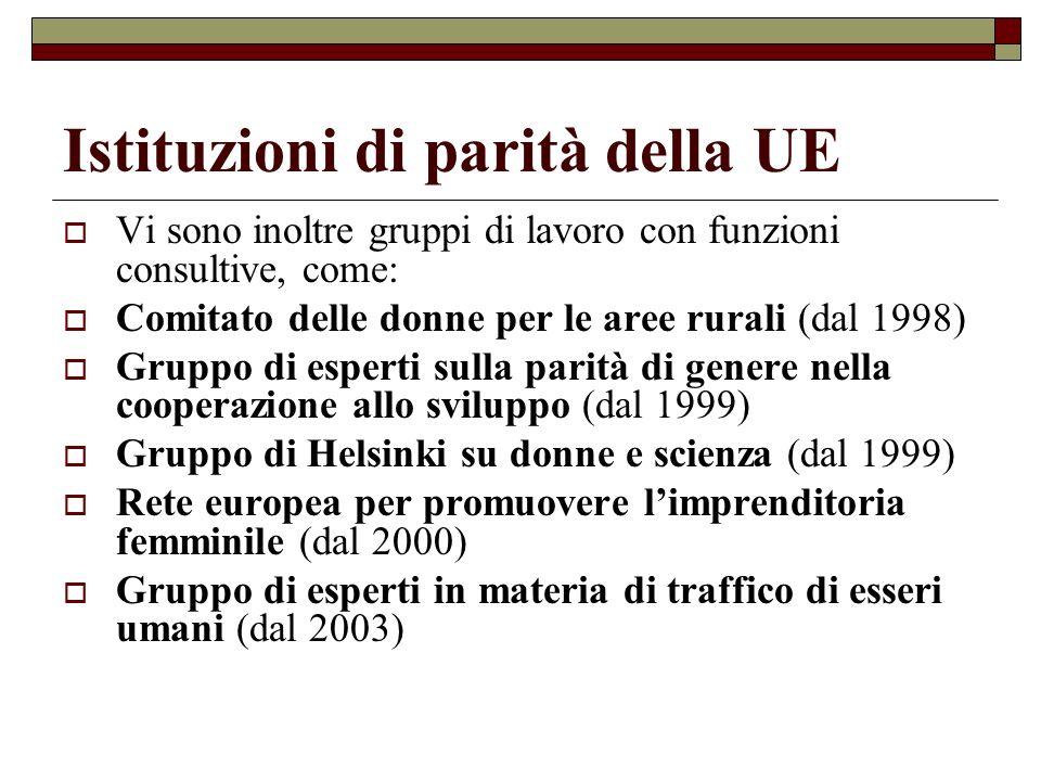Istituzioni di parità della UE Vi sono inoltre gruppi di lavoro con funzioni consultive, come: Comitato delle donne per le aree rurali (dal 1998) Grup