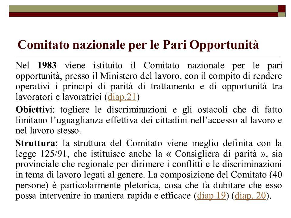Comitato nazionale per le Pari Opportunità Nel 1983 viene istituito il Comitato nazionale per le pari opportunità, presso il Ministero del lavoro, con