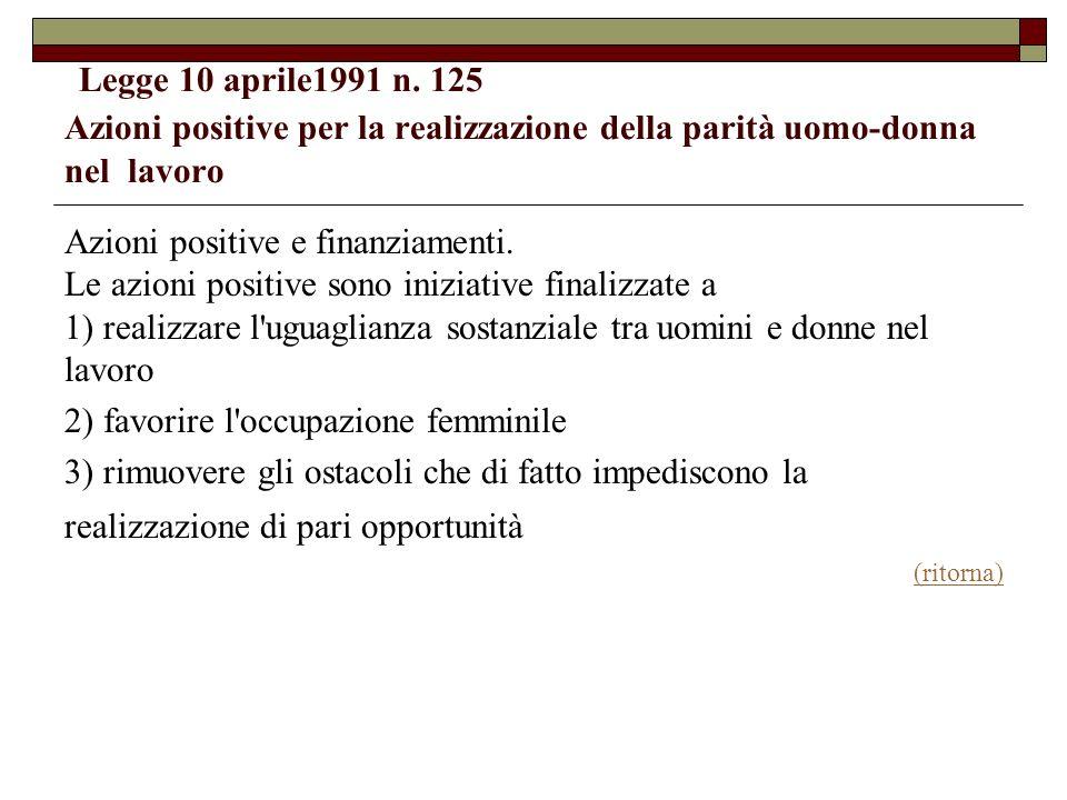 Legge 10 aprile1991 n. 125 Azioni positive per la realizzazione della parità uomo-donna nel lavoro Azioni positive e finanziamenti. Le azioni positive