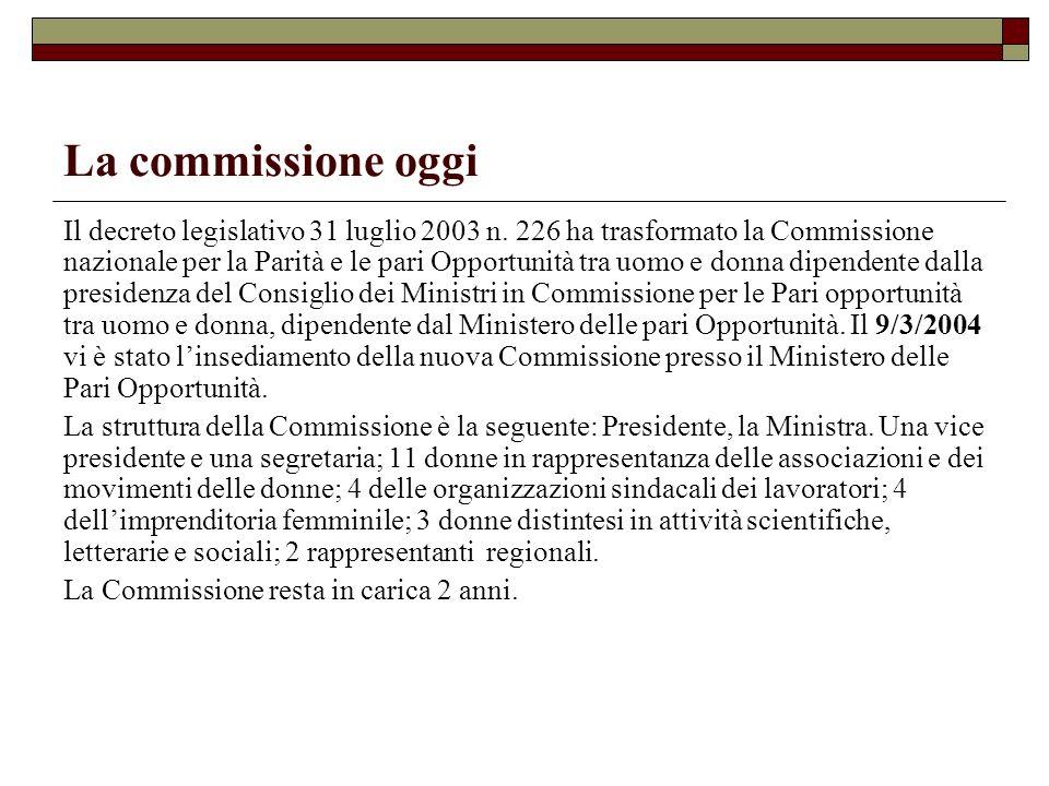 La commissione oggi Il decreto legislativo 31 luglio 2003 n. 226 ha trasformato la Commissione nazionale per la Parità e le pari Opportunità tra uomo