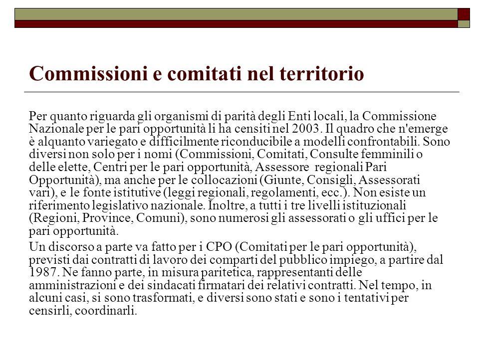 Commissioni e comitati nel territorio Per quanto riguarda gli organismi di parità degli Enti locali, la Commissione Nazionale per le pari opportunità