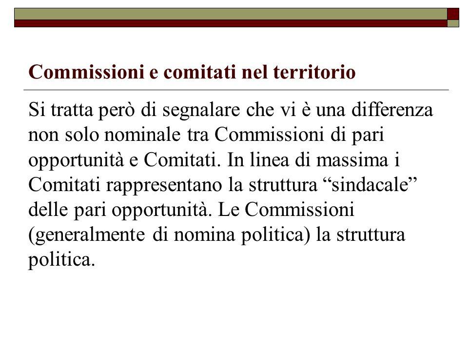 Commissioni e comitati nel territorio Si tratta però di segnalare che vi è una differenza non solo nominale tra Commissioni di pari opportunità e Comi