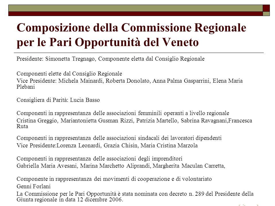 Composizione della Commissione Regionale per le Pari Opportunità del Veneto Presidente: Simonetta Tregnago, Componente eletta dal Consiglio Regionale