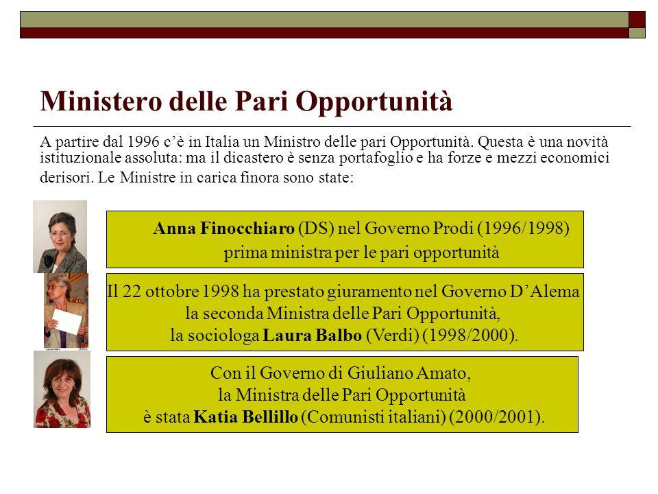 Ministero delle Pari Opportunità A partire dal 1996 cè in Italia un Ministro delle pari Opportunità. Questa è una novità istituzionale assoluta: ma il