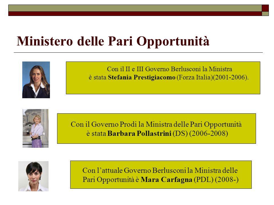 Ministero delle Pari Opportunità Con il II e III Governo Berlusconi la Ministra è stata Stefania Prestigiacomo (Forza Italia)(2001-2006). Con il Gover
