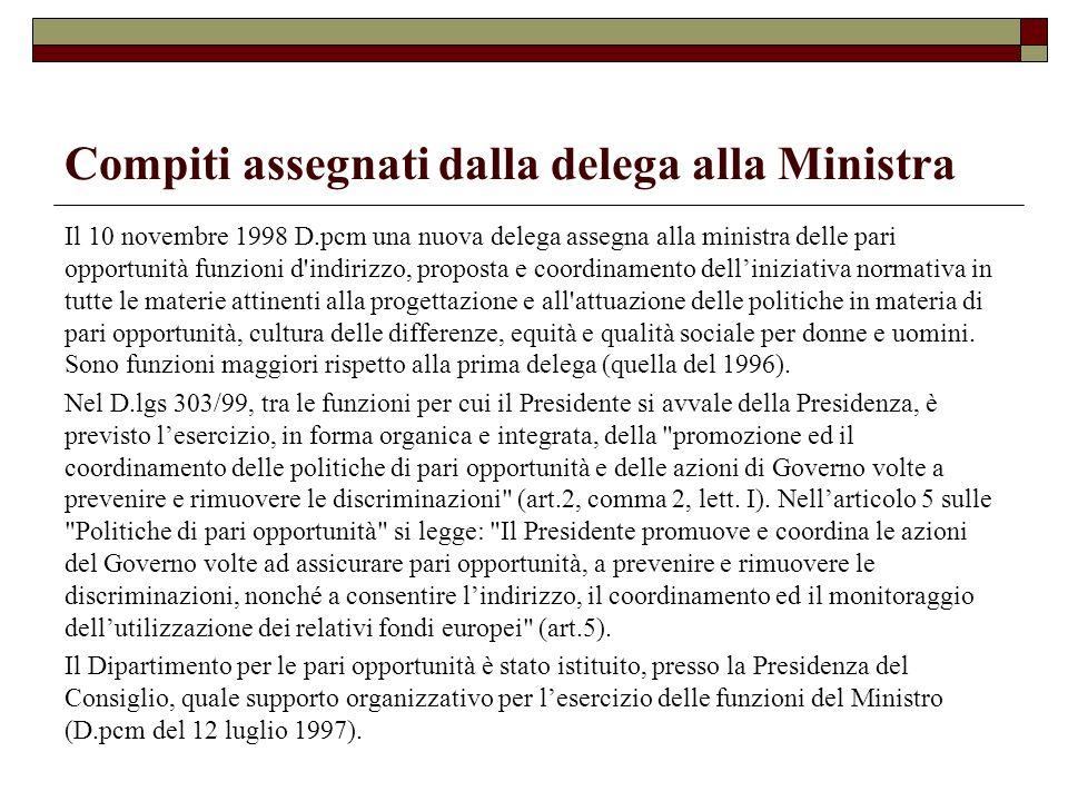 Compiti assegnati dalla delega alla Ministra Il 10 novembre 1998 D.pcm una nuova delega assegna alla ministra delle pari opportunità funzioni d'indiri