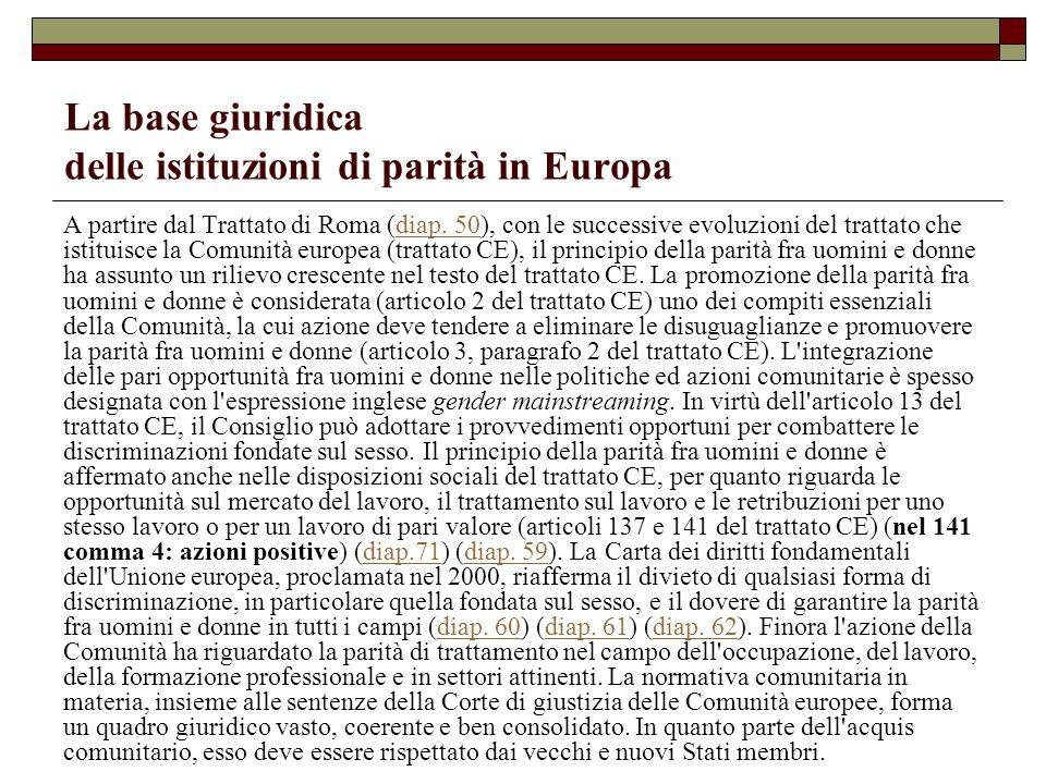 La base giuridica delle istituzioni di parità in Europa A partire dal Trattato di Roma (diap. 50), con le successive evoluzioni del trattato che istit