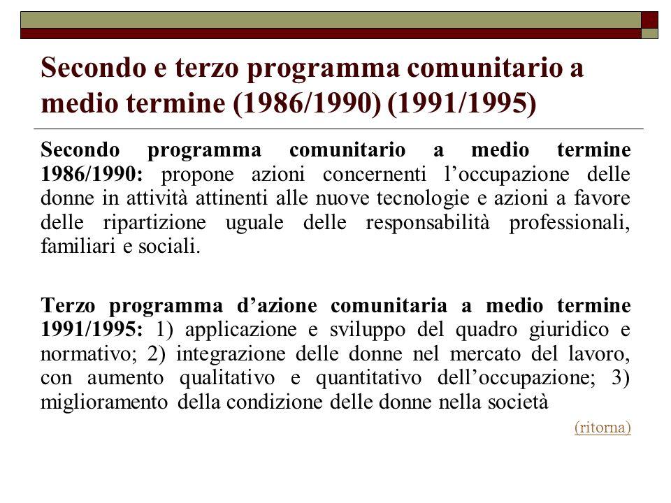 Secondo e terzo programma comunitario a medio termine (1986/1990) (1991/1995) Secondo programma comunitario a medio termine 1986/1990: propone azioni