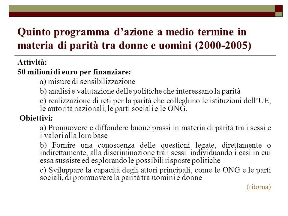 Quinto programma dazione a medio termine in materia di parità tra donne e uomini (2000-2005) Attività: 50 milioni di euro per finanziare: a) misure di