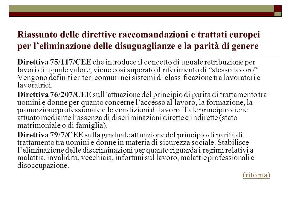 Riassunto delle direttive raccomandazioni e trattati europei per leliminazione delle disuguaglianze e la parità di genere Direttiva 75/117/CEE che int
