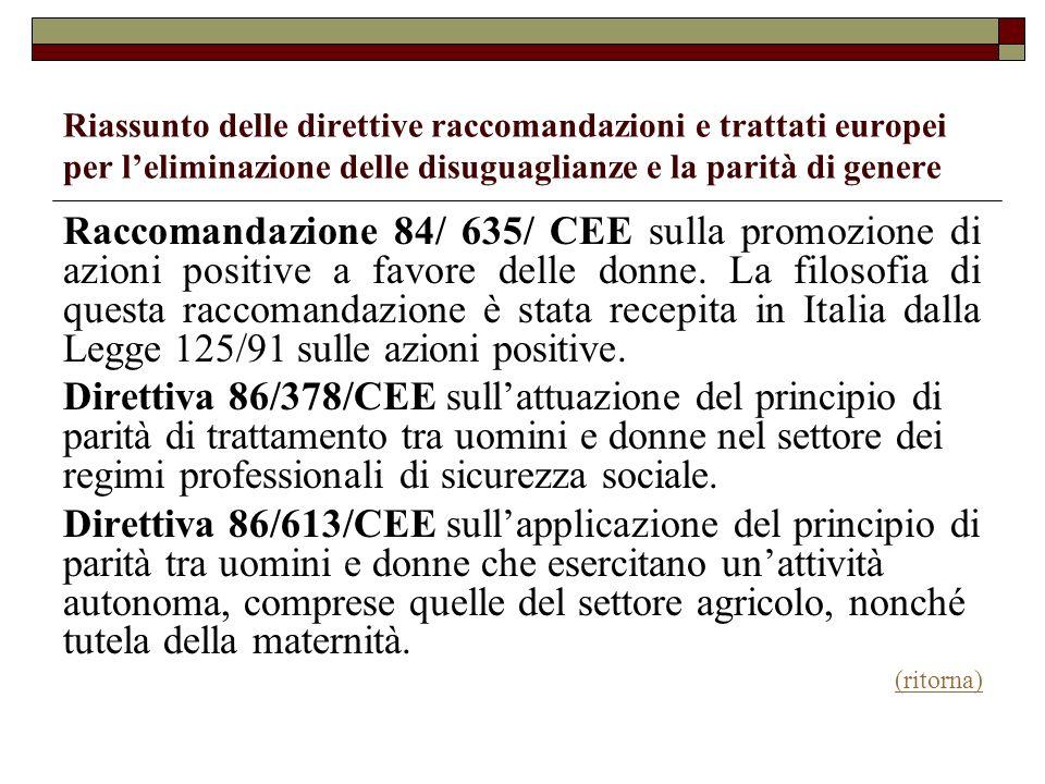 Riassunto delle direttive raccomandazioni e trattati europei per leliminazione delle disuguaglianze e la parità di genere Raccomandazione 84/ 635/ CEE