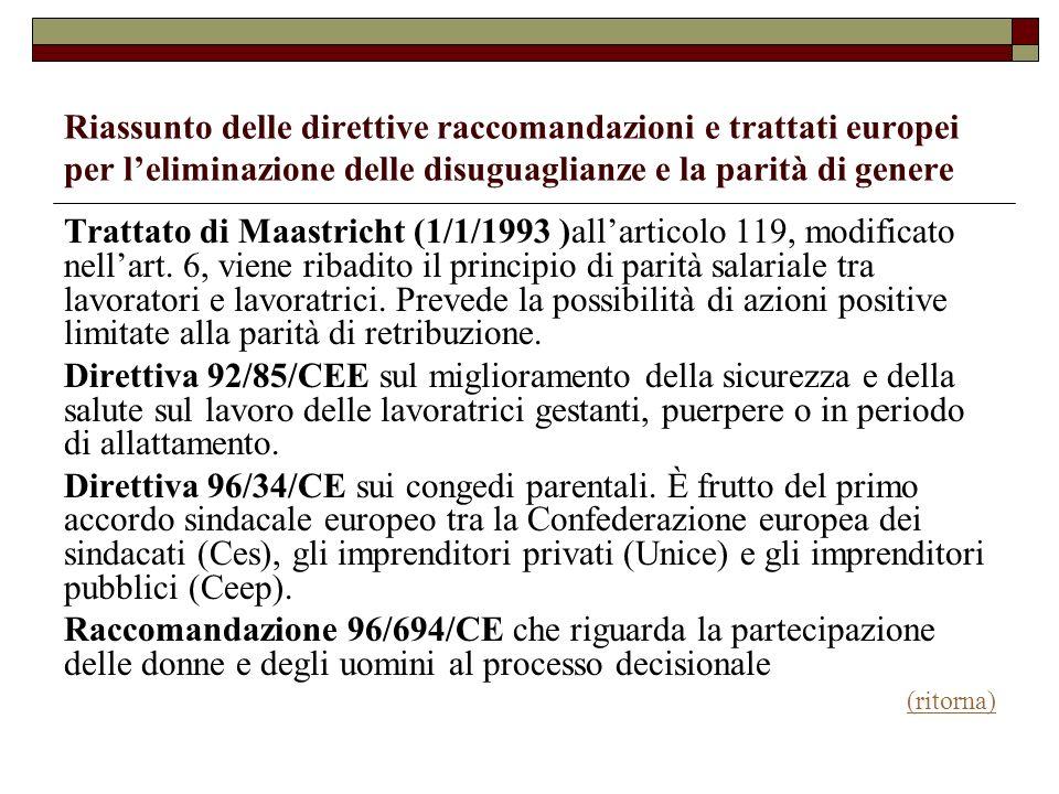 Riassunto delle direttive raccomandazioni e trattati europei per leliminazione delle disuguaglianze e la parità di genere Trattato di Maastricht (1/1/