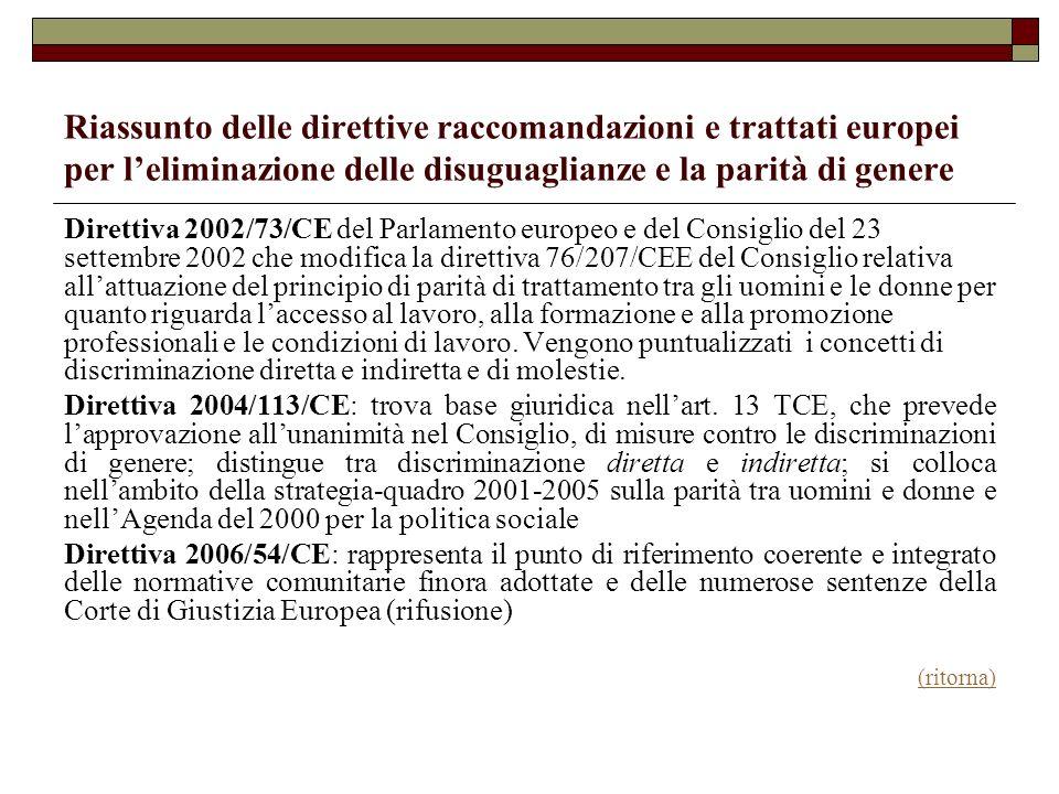 Riassunto delle direttive raccomandazioni e trattati europei per leliminazione delle disuguaglianze e la parità di genere Direttiva 2002/73/CE del Par