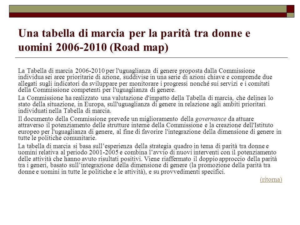 Una tabella di marcia per la parità tra donne e uomini 2006-2010 (Road map) La Tabella di marcia 2006-2010 per l'uguaglianza di genere proposta dalla