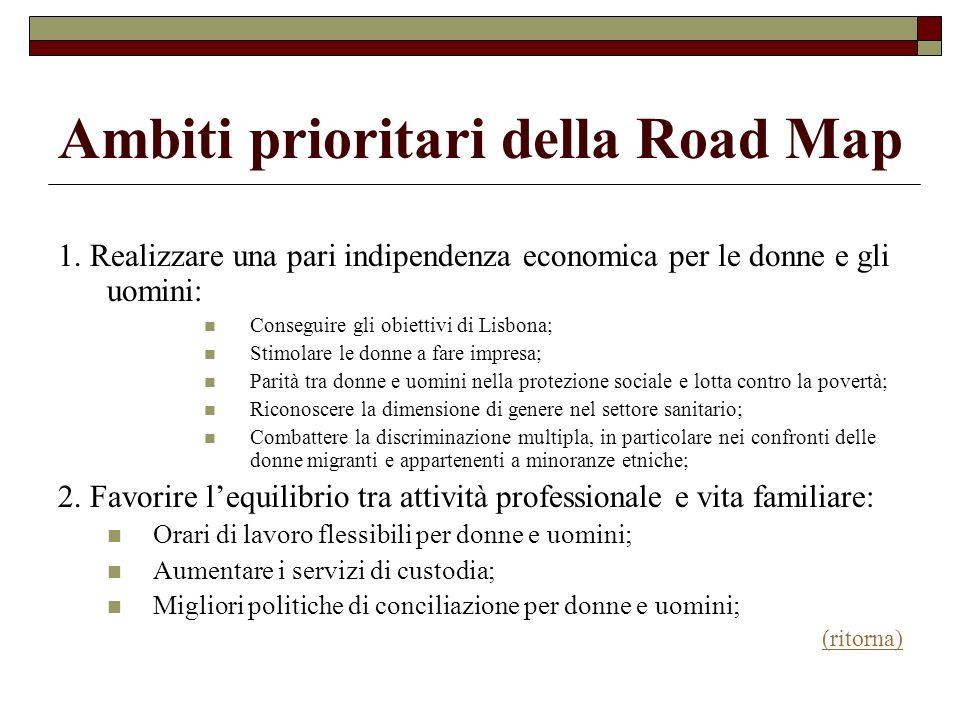 Ambiti prioritari della Road Map 1. Realizzare una pari indipendenza economica per le donne e gli uomini: Conseguire gli obiettivi di Lisbona; Stimola