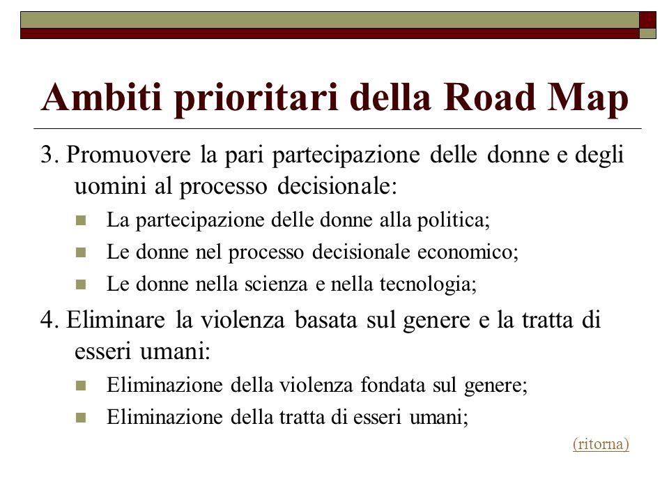 Ambiti prioritari della Road Map 3. Promuovere la pari partecipazione delle donne e degli uomini al processo decisionale: La partecipazione delle donn