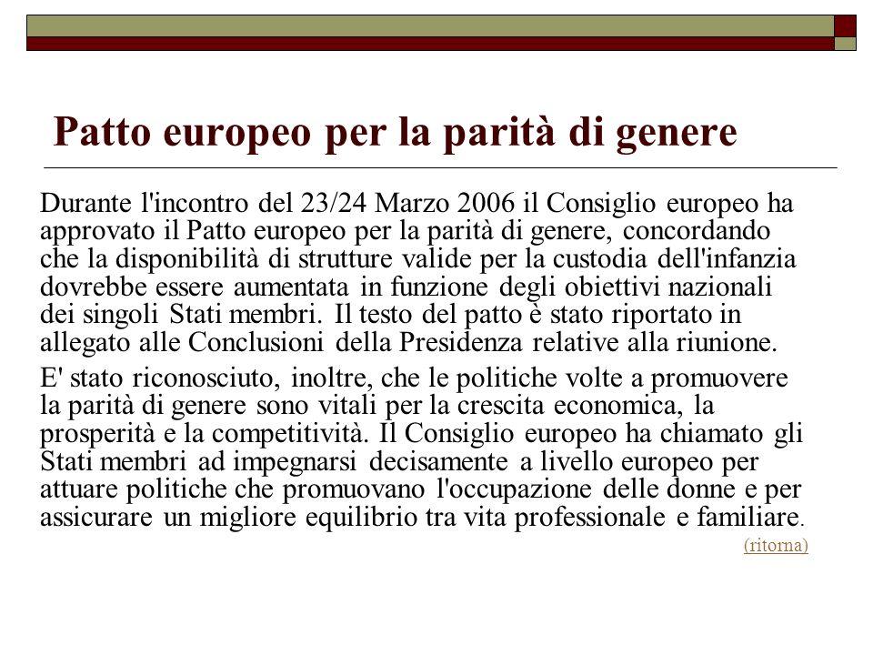 Patto europeo per la parità di genere Durante l'incontro del 23/24 Marzo 2006 il Consiglio europeo ha approvato il Patto europeo per la parità di gene