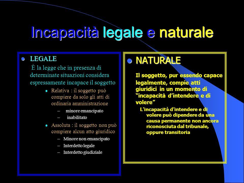 Incapacità legale e naturale Situazioni nelle quali il soggetto non è in grado di valutare la portata dei propri atti