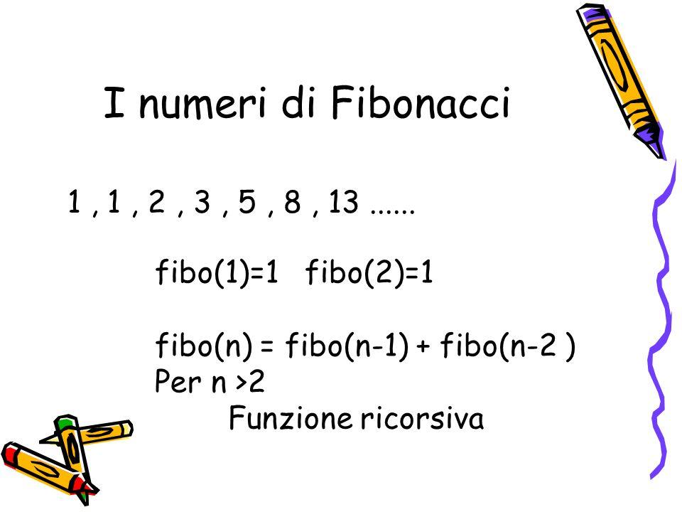 Funzioni ricorsive n! n! = 1x2x3x4x….x(n-1)xn n! = (n-1)!xn il fattoriale di un numero n è una funzione ricorsiva