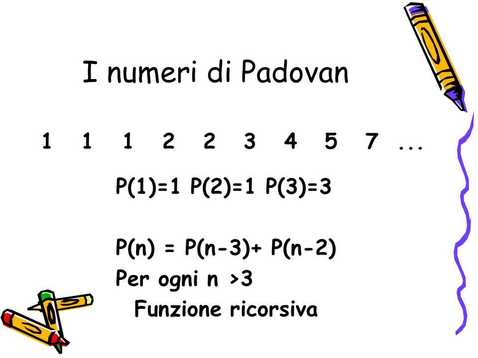 I numeri di Fibonacci 1, 1, 2, 3, 5, 8, 13...... fibo(1)=1 fibo(2)=1 fibo(n) = fibo(n-1) + fibo(n-2 ) Per n >2 Funzione ricorsiva