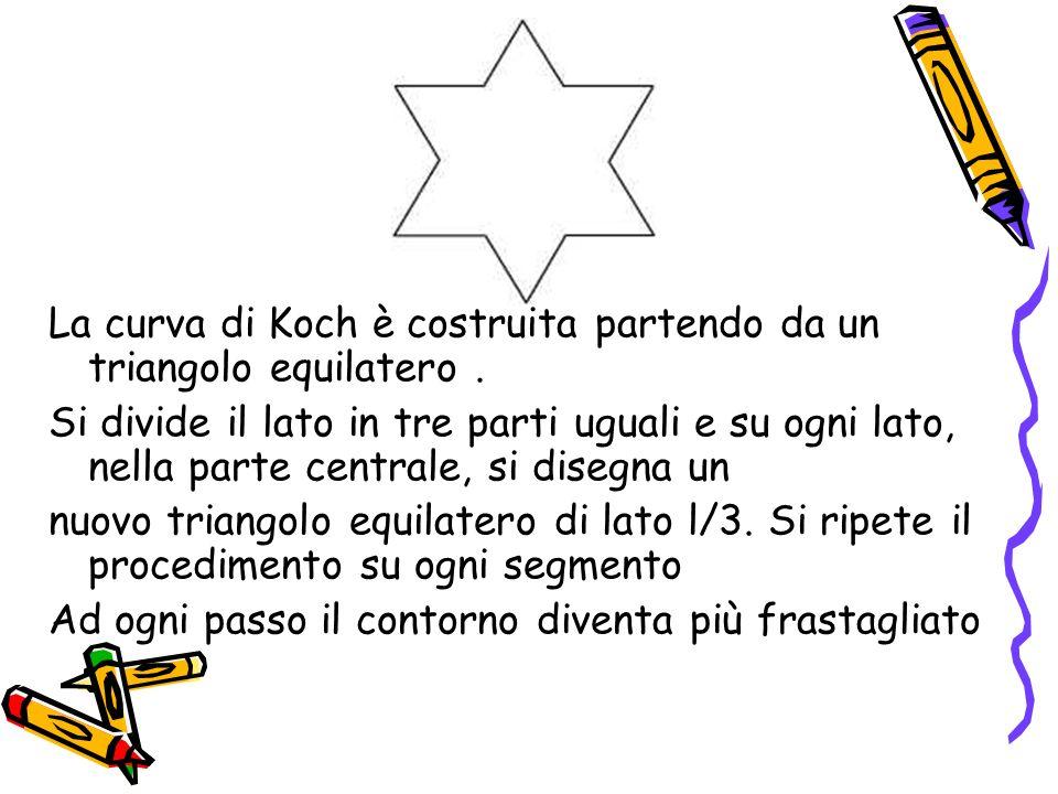 I frattali La curva di Koch, classico esempio di oggetto frattale, dalla proprietà di essere autoreferente, proprietà che in geometria si chiama autos