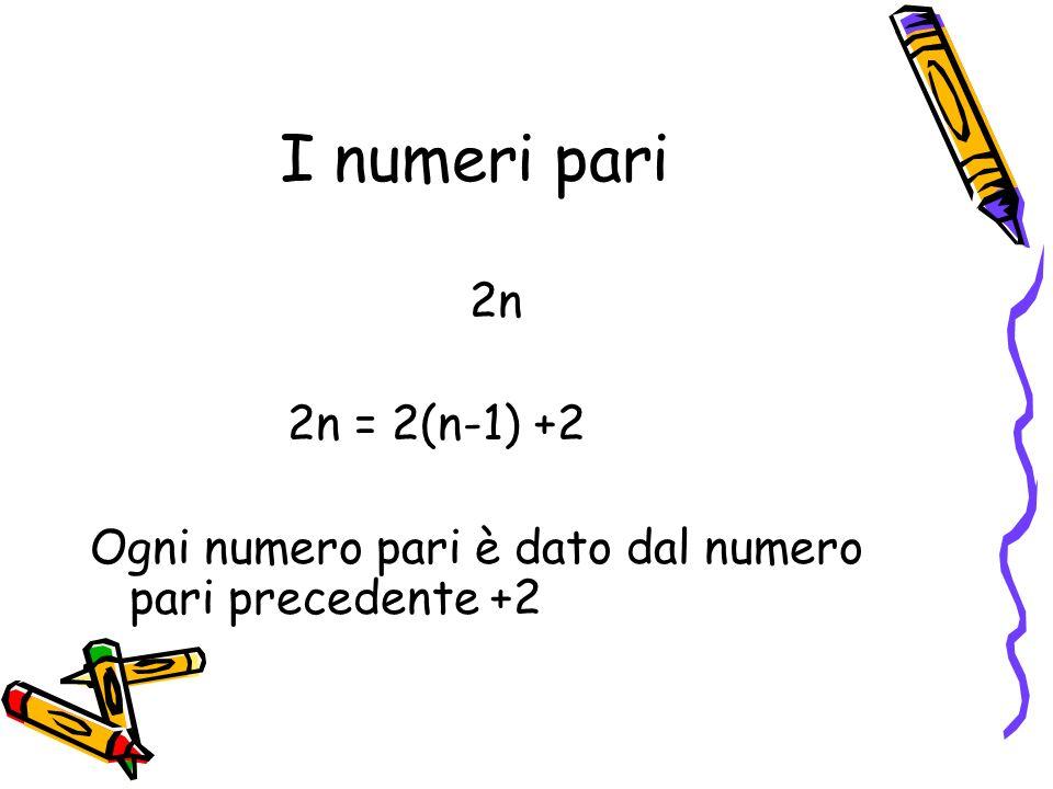 I numeri naturali n n = (n-1) +1 per n>1 (Banale!!!)