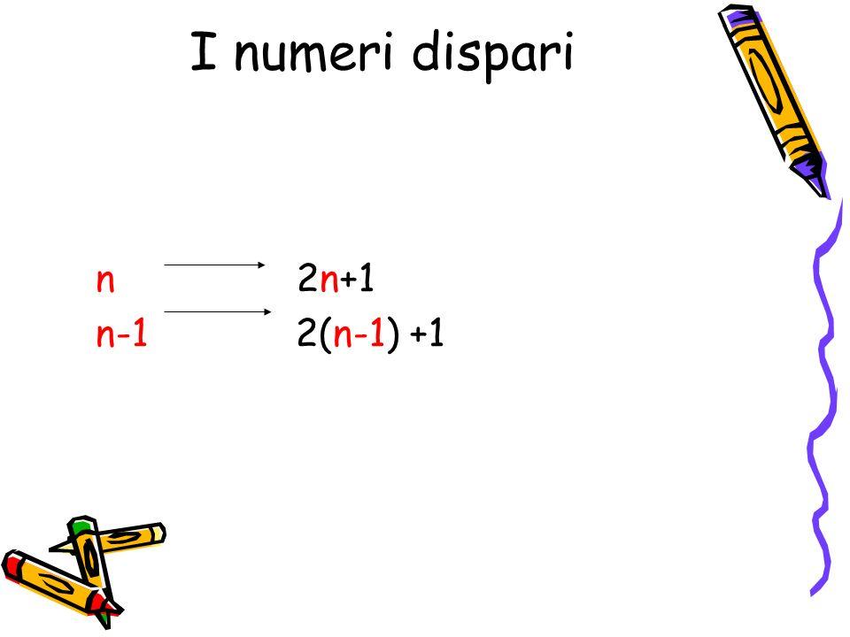 I numeri pari 2n 2n = 2(n-1) +2 Ogni numero pari è dato dal numero pari precedente +2