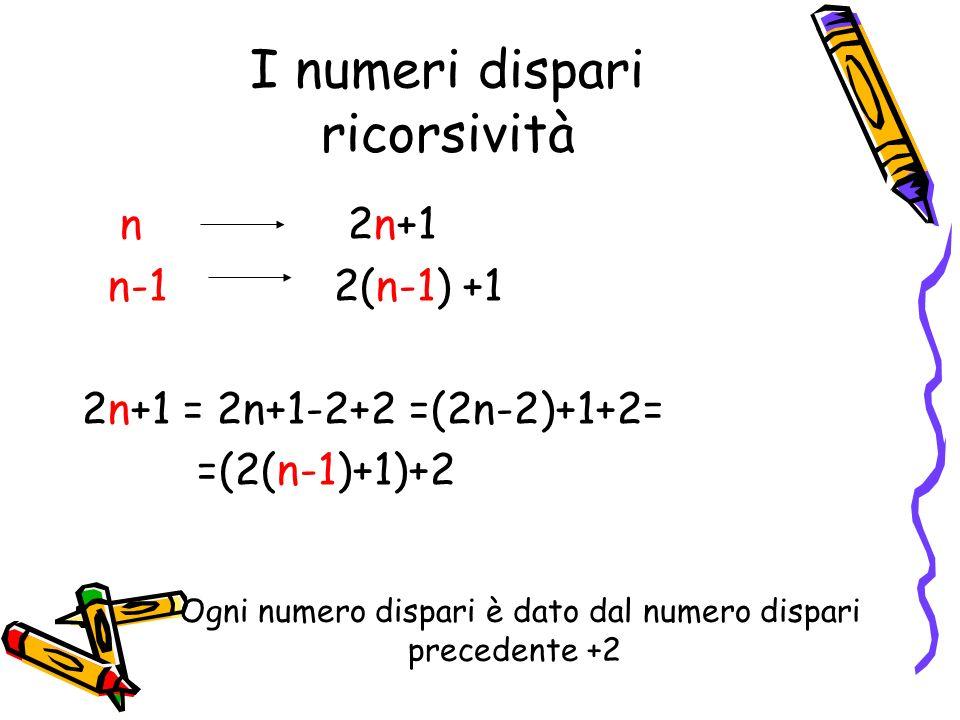 I numeri dispari n 2n+1 n-1 2(n-1) +1