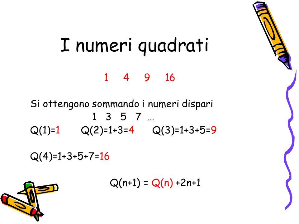 I numeri triangolari 1 3 6 10 15 …. Ottenuti sommando 1+ 2+ 3+ 4+ 5+.. T(1)=1 T(2)=1+2=3 T(3)=1+2+3=6 T(4)=1+2+3+4=10 T(5)=1+2+3+4+5+=15 T(n) = T(n-1)