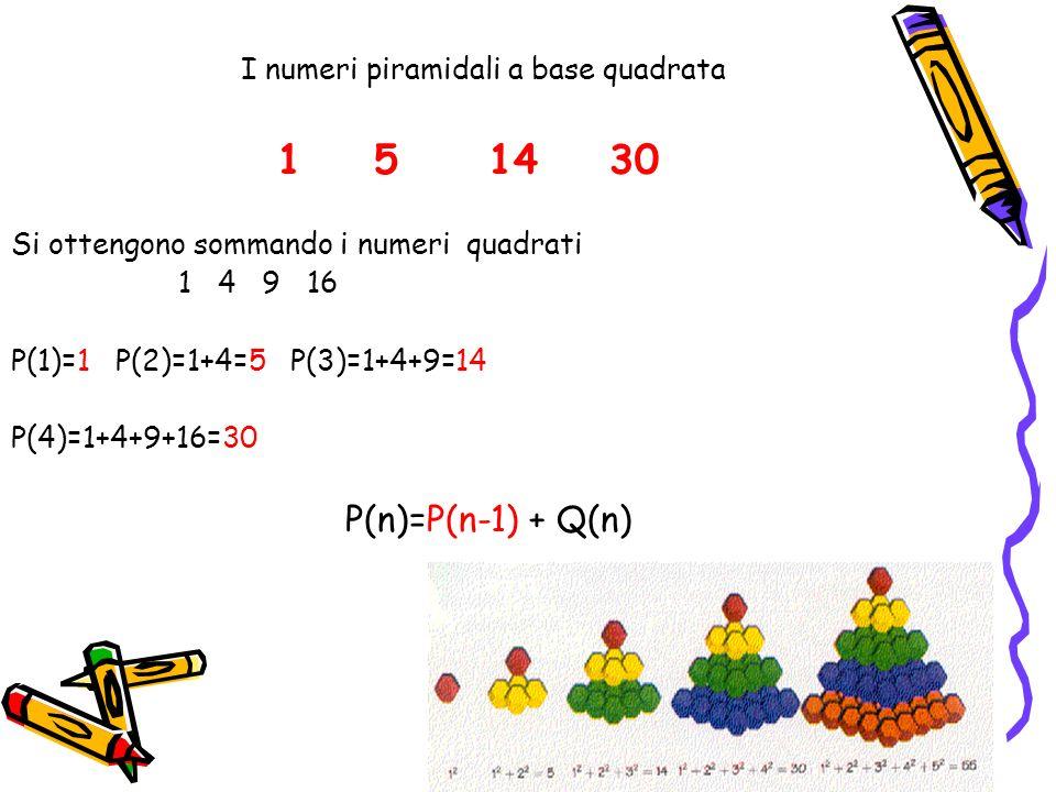I numeri tetraedrici (piramidali a base triangolare) 1 4 10 20 35 Ma anche P(n) = n(n+1)(n+2)/6 P(n+1) = (n+1) ( n+1+1)(n+1+2)/6=(n+1)(n+2)(n+3)/6= =