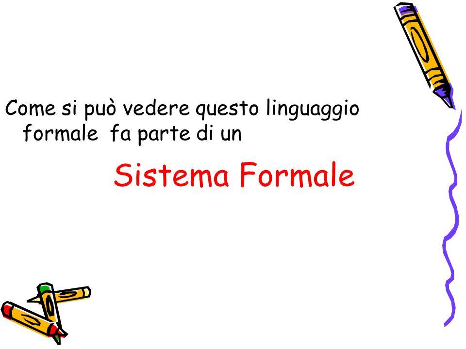 I + I = II assioma II + I = III regola 1) III + I = IIII regola 1) IIII + I = IIIII regola 1) I + IIII = IIIII regola 2) II + IIII = IIIIII regola 1)