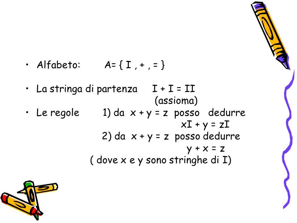Lesercizio precedente non è altro che linsieme dei numeri naturali N con loperazione interna + (N, +)