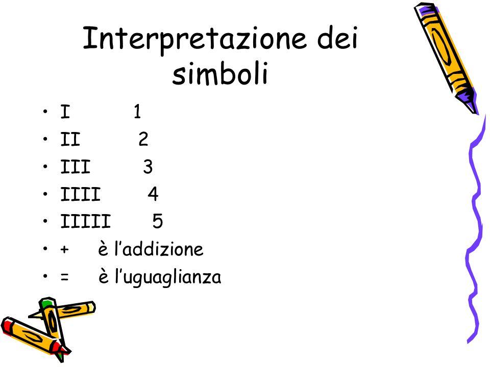 Alfabeto: A= { I, +, = } La stringa di partenza I + I = II (assioma) Le regole 1) da x + y = z posso dedurre xI + y = zI 2) da x + y = z posso dedurre