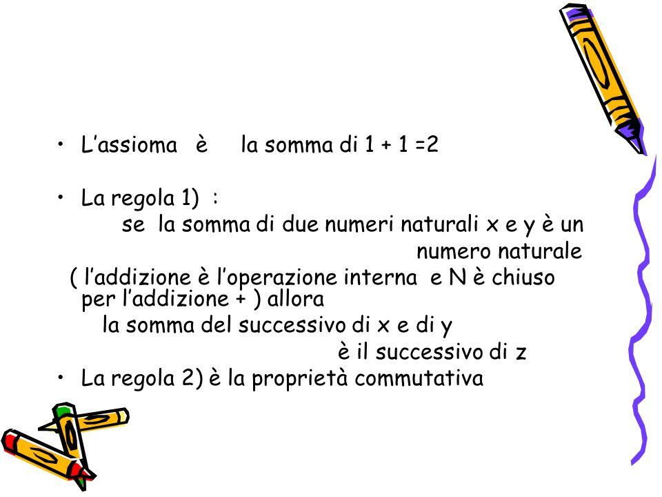 Interpretazione dei simboli I 1 II 2 III 3 IIII 4 IIIII 5 + è laddizione = è luguaglianza