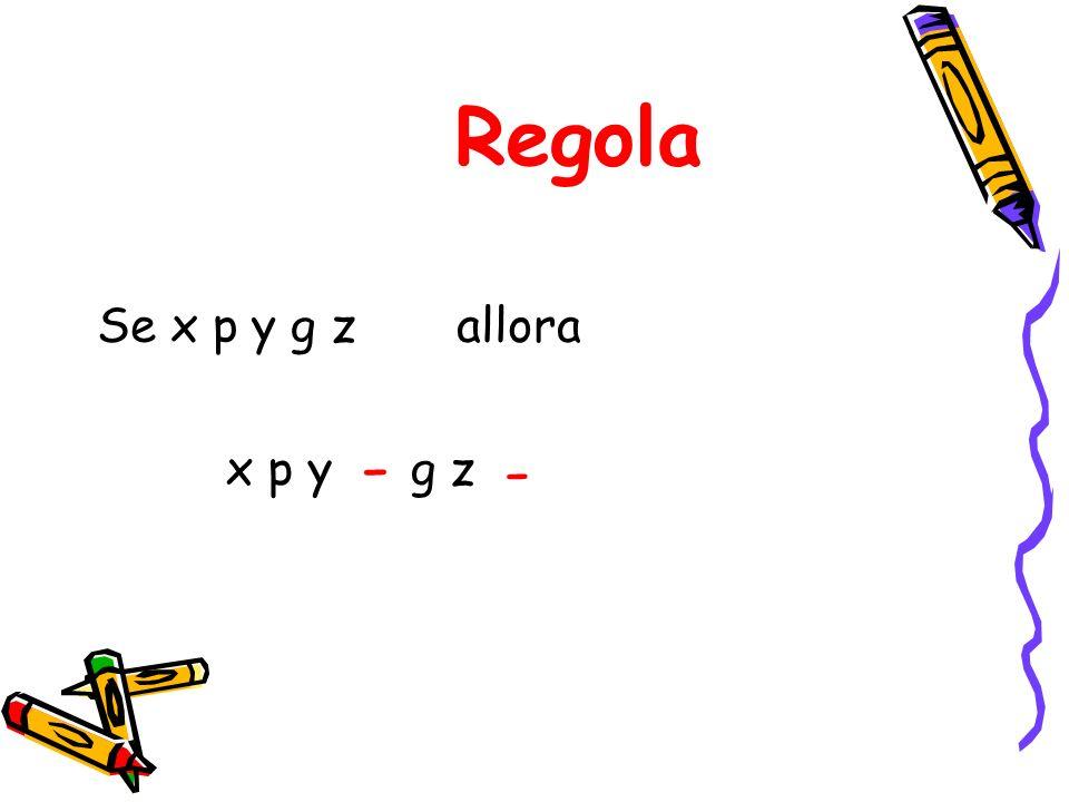 Il sistema pg A ={-,p,g} L : insieme dei teoremi e assiomi S :infiniti assiomi del tipo x p – g x - P : se è un teorema allora è un teorema x p y g z