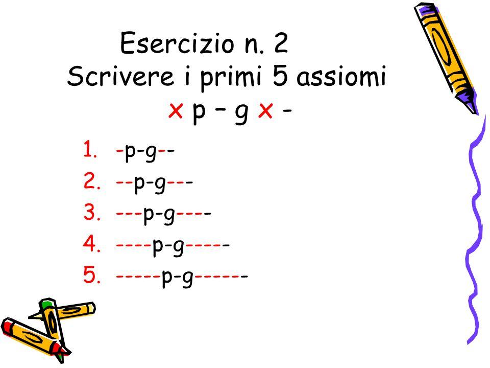 Esercizion n.1 1.Scrivere il primo assioma x p – g x - - p - g - -