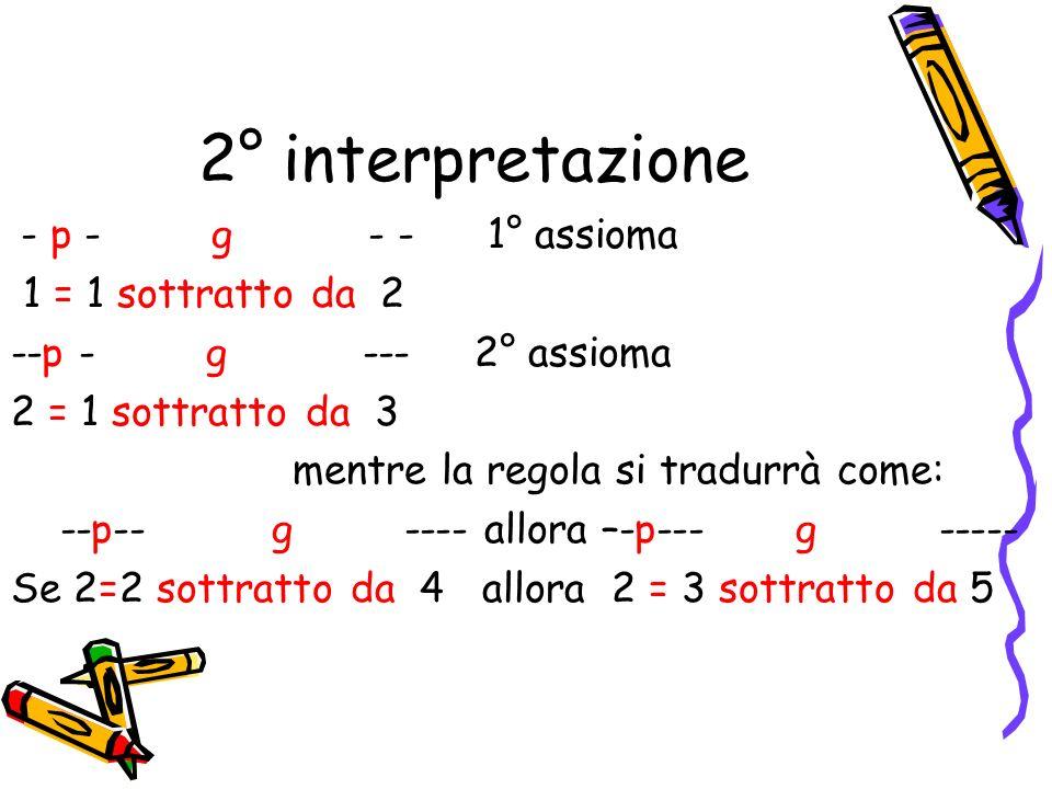 Avete decodificato il sistema pg? - 1 p + -- 2 g = --- 3 quindi il sistema è (N+) ---- 4 ----- 5 ma è lunica interpretazione?