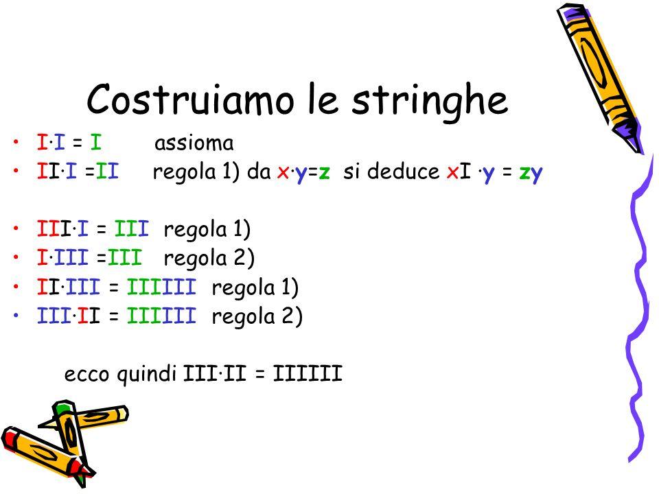 Soluzione Regola 1) da xy=z posso dedurre xI y = zy Regola 2) da xy=z posso dedurre yx=z