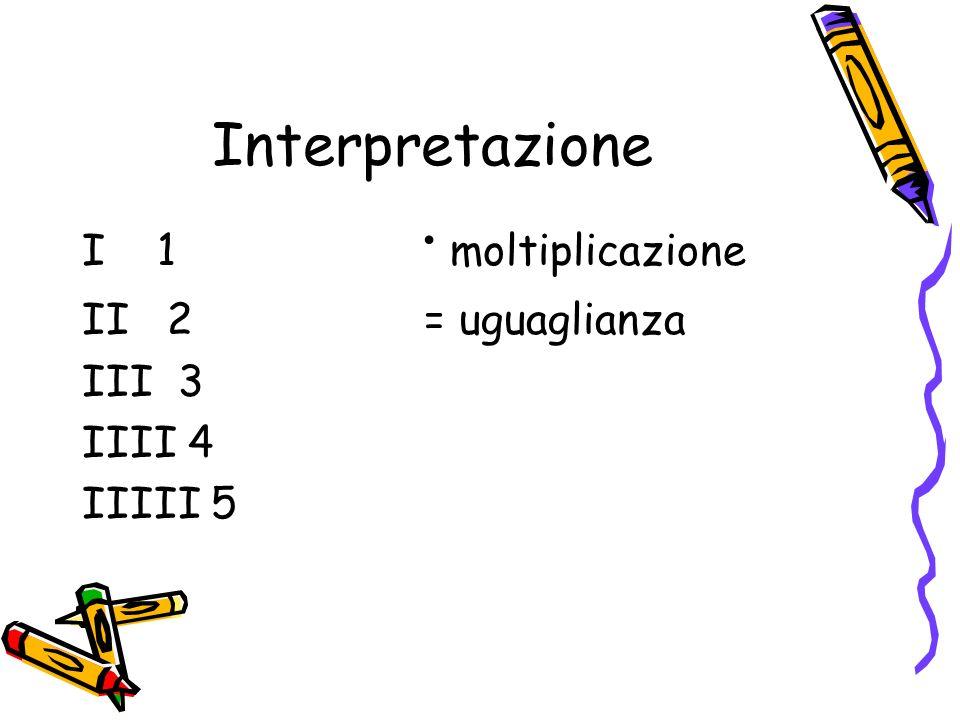 Costruiamo le stringhe II = I assioma III =II regola 1) da xy=z si deduce xI y = zy IIII = III regola 1) IIII =III regola 2) IIIII = IIIIII regola 1)